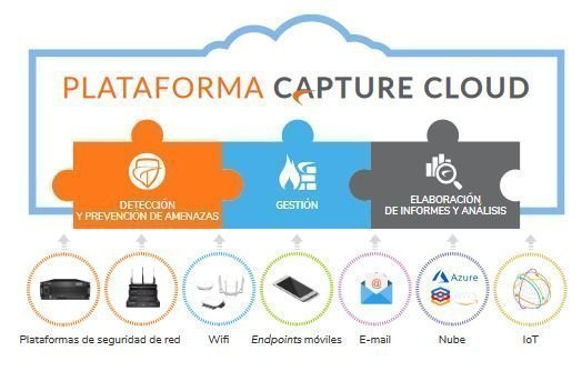 plataforma capture cloud