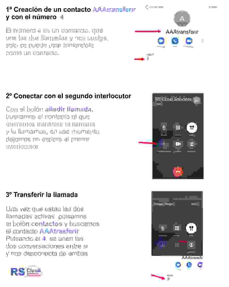Como transferir llamadas desde un Iphone a cualquier teléfono a modo de centralita
